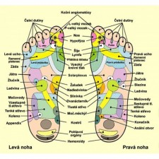 Reflexná masáž nôh